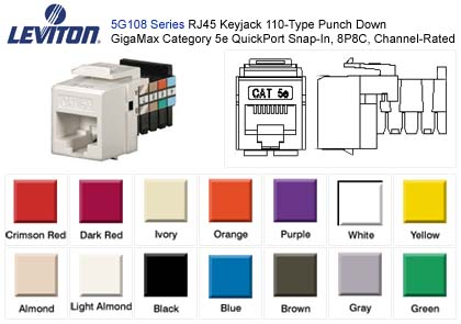 leviton rj45 8p8c c5e keystone jack 5g108 series gigamax category 5e  quickport snap-in 110-type cat 5e punch down keyjack (key stone jack)